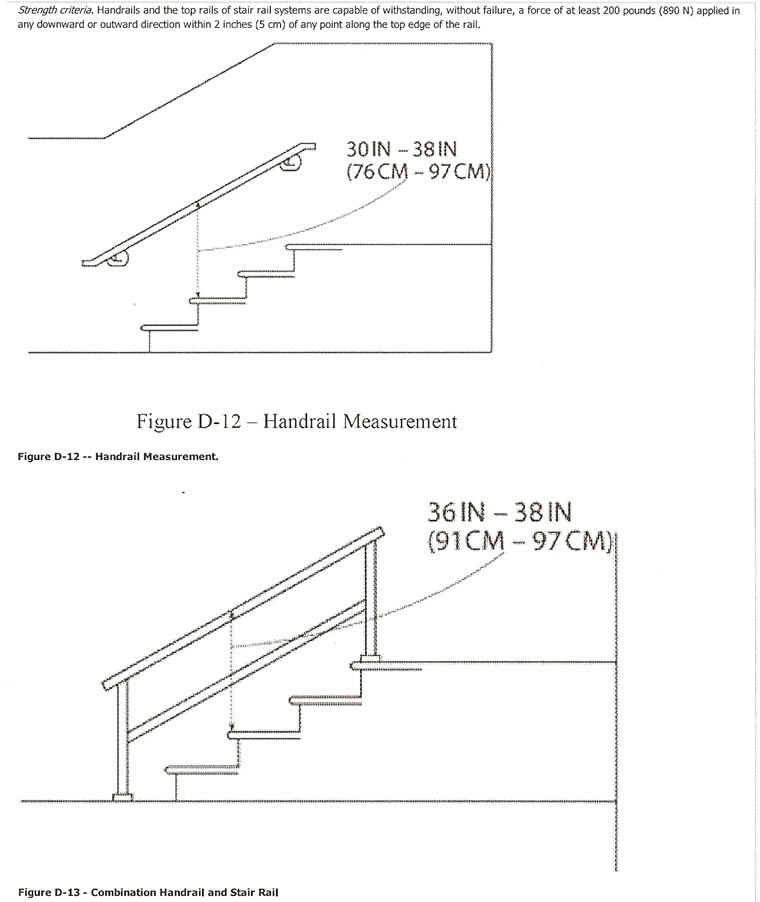 Osha Stair Handrail Height