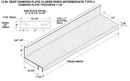 Merveilleux Closed Riser Diamond Plate Steel Stair Tread Galvanized Tre