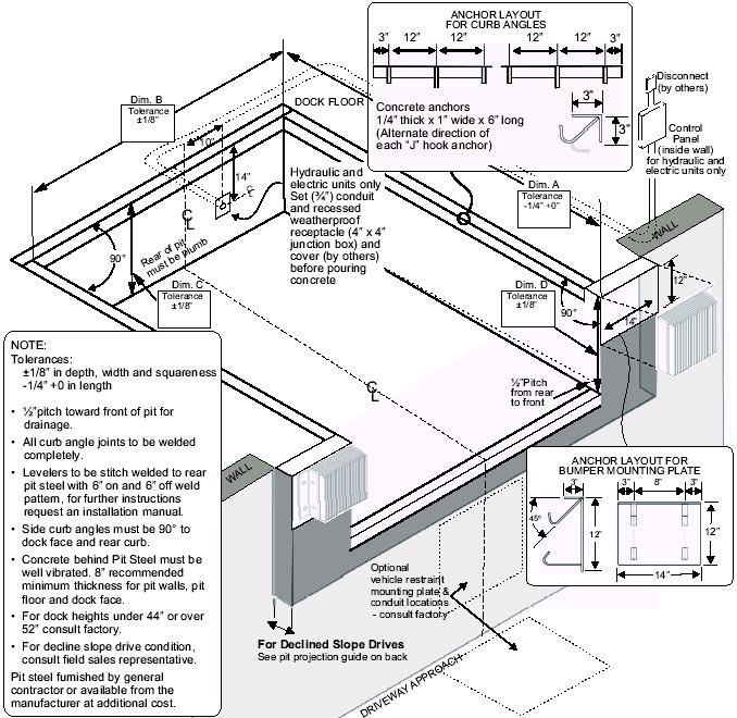 Loading Dock Leveler Parts