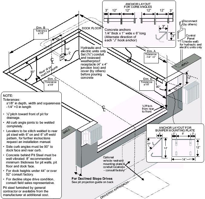 Dock Leveler Dock Levelers Hydraulic Dock Leveler Hydraulic Dock