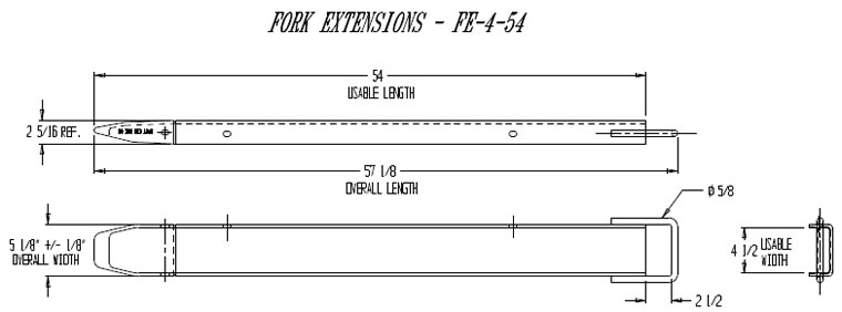 Fork Extensions and Round or Triangular Fork Extensions