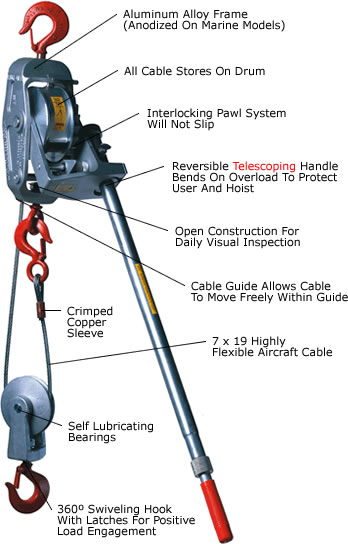 Lug All Cable Ratchet Lever Hoist Ratchet Hoist Hand