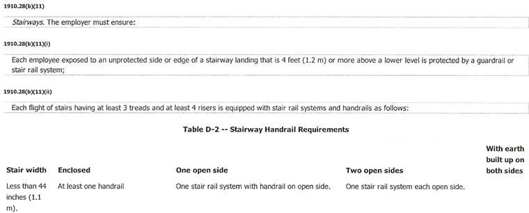 Prefab Steel Stairs, Prefabricated Stair, Stair Manufacturers, Steel Pan  Stairs, And Steel Stairs From ...